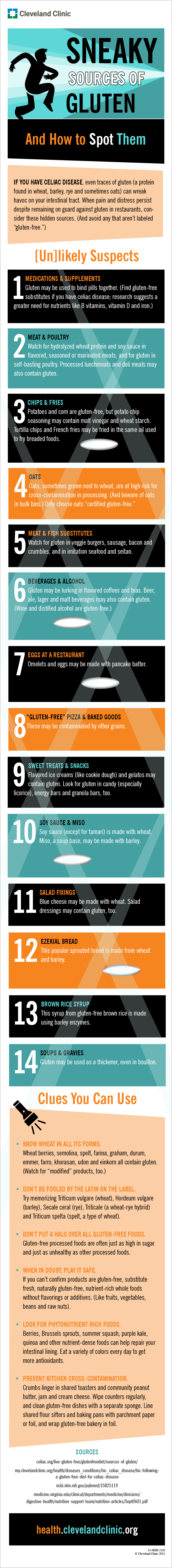 Sneaky Sources of Gluten (Infographic)